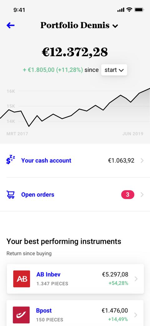 Img selfinvestor 1 2x